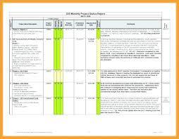 Project Status Sheet Mesmerizing Sample Useful Project Status Report Templates Monthly Template