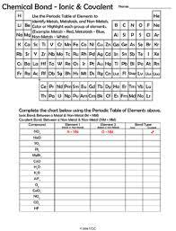 Chemical Bonds Ionic Covalent Identification Worksheet