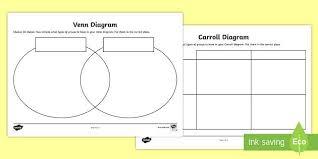 Compare And Contrast Venn Diagram 3 Circles Diagram Template 3 Blank Three Circle M Venn Printable Word Problems