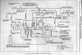 vacuum schematic geralds 1958 cadillac eldorado seville 1967 1967 cadillac automatic climate control vacuum diagram