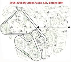 hyundai azera l serpentine belt diagram 2006 2008 hyundai azera 3 8l serpentine belt diagram
