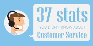 At T Customer Service 37 Stats You Didnt Know About Customer Service Qminder