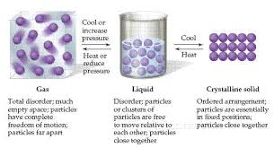 compressibility of solid liquid and gas. the diagram below shows a molecular-level comparison of gases, liquids, and solids. compressibility solid liquid gas
