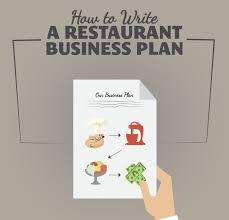 Draw up an appropriate business plan