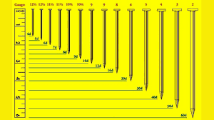 Pair Coil Size Chart Nail Sizes For Framing What Size Nails Do You Need For
