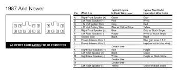 toyota 1997 toyota camry radio wiring diagram speed control 1997 toyota camry stereo wiring diagram at 1996 Toyota Camry Radio Wiring Diagram