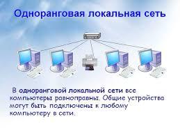 Локальная вычислительная сеть реферат ищем документ вместе Локальная вычислительная сеть реферат