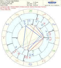 Thee Ultimate Zodiac Astrology Thread Black Hair Media