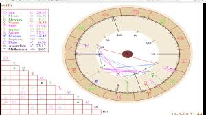 Natal Chart Reading Ase424 I Will Do An In Depth Natal Chart Reading For 35 On Www Fiverr Com
