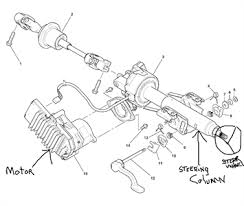 solved is the chevy bu litre an fixya where do i put power steering fluid in a 2005 chevy bu