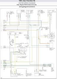 jeep wrangler audio wiring diagram wiring solutions 1994 jeep wrangler electrical diagram 2001 jeep wiring diagrams instructions