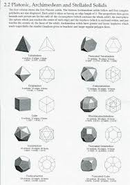 Truncated Solids Chart 68 Best Platonic Solids Images Platonic Solid Sacred