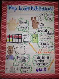 Solving Math Problems Anchor Chart Fingers Are Mainly