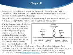 Rapture Vs Second Coming Chart