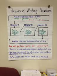 how to write a good thesis statement for argumentative essay buy five paragraph essay writing
