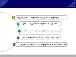 Дипломная работа с презентацией слайда 2 Актуальность поиск инновационных подходов Объектом исследования элективны