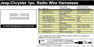 radio wiring diagram for 2005 jeep grand cherokee schematics and jeep grand cherokee wj stereo system wiring diagrams