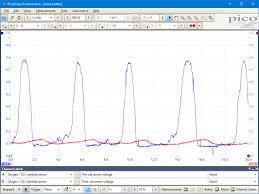 Lambda Sensor Pre Post Catalytic Converter