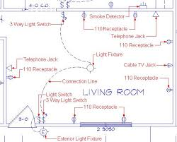 house wiring using electrical symbols the wiring diagram 10 best images about electrical residential house wiring