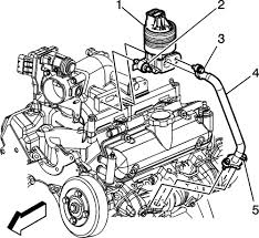 2005 chevy equinox 3 4 engine diagram diagram repair guides engine mechanical components exhaust manifold