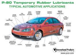car parts diagrams car parts names \u2022 sewacar co Cgr 30p Wiring Diagram car parts diagram wiring diagram and fuse box diagram car parts diagrams car parts diagrams to CGR 30P Ei