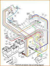 club car wiring fuse wiring diagrams best awesome club car ignition switch wiring diagram simple 848x1024 yamaha golf cart fuse location club car wiring fuse