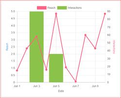 Chart Js Chartjs Mixed Bar Line Chart Bars Widths Overlaps