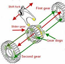 wiring diagram for my baja desing kit for a honda xr650r fixya butchered wiring on baja 50 atv