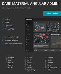 Material Charts Angular Material Angular Dashboard An Open Source Admin Dashboard