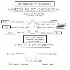 trailer plug wiring diagram 7 way unique dodge ram at 2003 1500 unique 2003 dodge ram 7 pin trailer wiring diagram picturesque 1500 in diagr