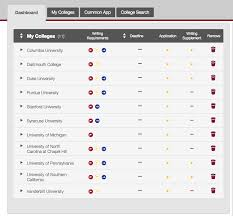 Everything You Need To Know About The 2015 16 Common App