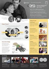 Chi 2017 Student Design Competition Human Centered D Arl