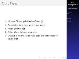 R Visualization Ggplot2 Googlevis Plotly Igraph Overview