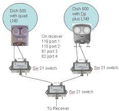vip wiring diagram vip automotive wiring diagrams description pic2 1 vip wiring diagram