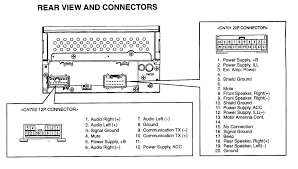 wiring diagram for dual radio fresh subaru 10