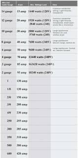 mazda wiring diagram color codes mazda image appliance wire diagram color codes remote car starter wire diagram on mazda wiring diagram color codes