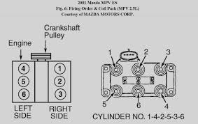 chevy 350 hei firing order diagram topsimages com engine spark plug wire diagram chevy hei spark plug wiring diagram distributor marvelous model jpg 1477x930