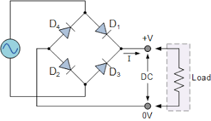 full wave rectifier and bridge rectifier theory diode bridge rectifier