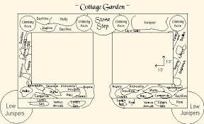 Cottage Garden Plants Autumn « Margarite GardensCottage Garden Plans