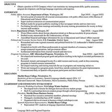 What Should Go On A Resume Resume Cv Cover Letter