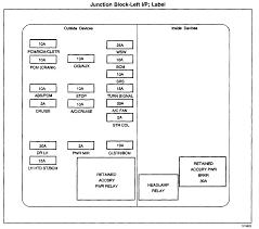 2001 chevy impala fuse box diagram 2011 03 22 011414 concept