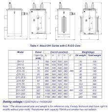 3 phase step down transformer tags 480v to 120v tearing wiring 480v to 240v single phase transformer wiring diagram at 480v To 120v Transformer Wiring Diagram