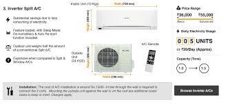 Best 2 Ton Split Ac Air Conditioner In India 5 Star