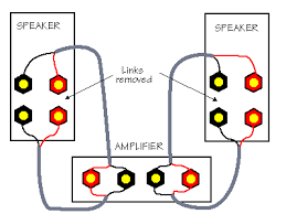 hi fi cables how to choose speaker wiring biwiring speakers how to bi wire speakers diagram 2