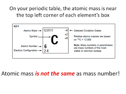 Atomic Mass. How many isotopes? There are 81 elements with at ...
