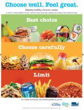 Traffic Light Food Chart Traffic Light System Healthy Eating Advisory Service