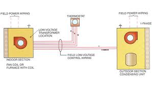 air handler wiring diagram images wiring diagram