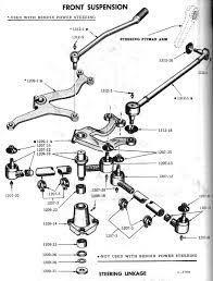 bob johnstone s studebaker and avanti page steering linkage