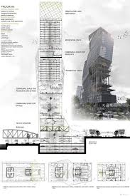 321 Best 2.1 Concept Board Ideas Images On Pinterest throughout What To  Look For In An