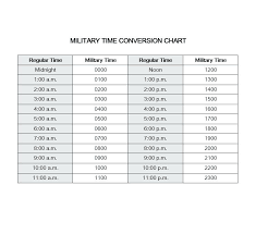 Minutes To Hours Conversion Chart 12 13 Minutes To Decimal Conversion Chart Lasweetvida Com